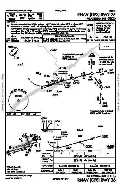 Philadelphia Intl Philadelphia, PA (KPHL): RNAV (GPS) RWY 26 (IAP)
