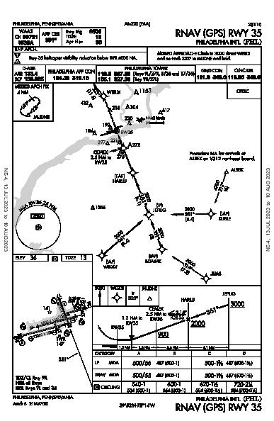 Philadelphia Intl Philadelphia, PA (KPHL): RNAV (GPS) RWY 35 (IAP)