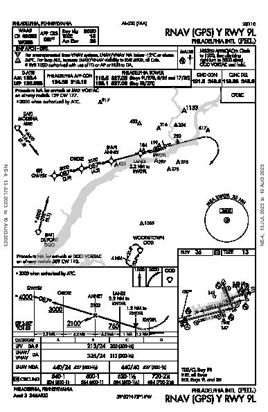 Philadelphia Intl Philadelphia, PA (KPHL): RNAV (GPS) Y RWY 09L (IAP)