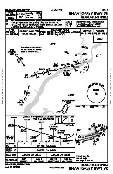 Philadelphia Intl Philadelphia, PA (KPHL): RNAV (GPS) Y RWY 09R (IAP)