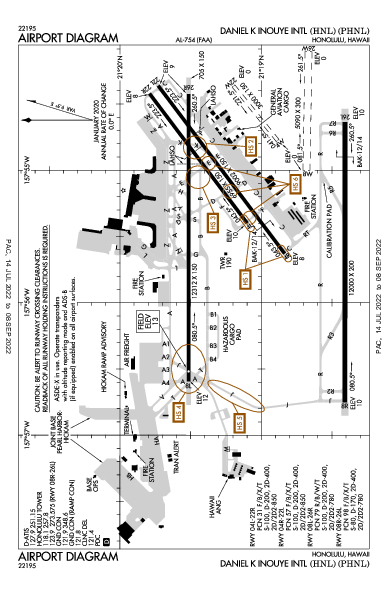 Honolulu Intl Airport (Honolulu, HI): PHNL Airport Diagram