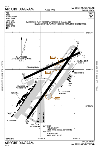 Kahului Airport (Kahului, HI): PHOG Airport Diagram