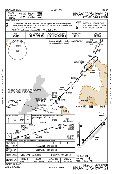 Pocatello Rgnl Pocatello, ID (KPIH): RNAV (GPS) RWY 21 (IAP)