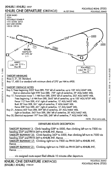 Pocatello Rgnl Pocatello, ID (KPIH): KNURL ONE (OBSTACLE) (ODP)