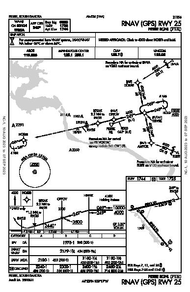 Pierre Rgnl Pierre, SD (KPIR): RNAV (GPS) RWY 25 (IAP)