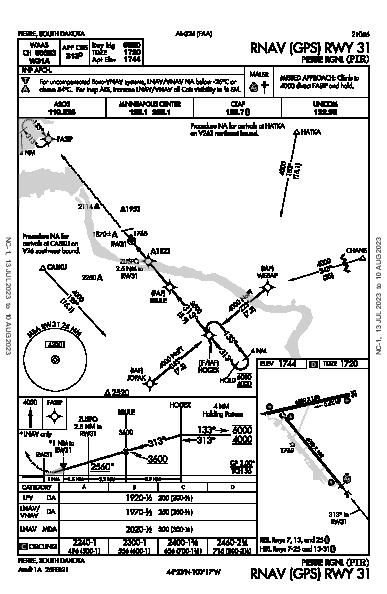 Pierre Rgnl Pierre, SD (KPIR): RNAV (GPS) RWY 31 (IAP)
