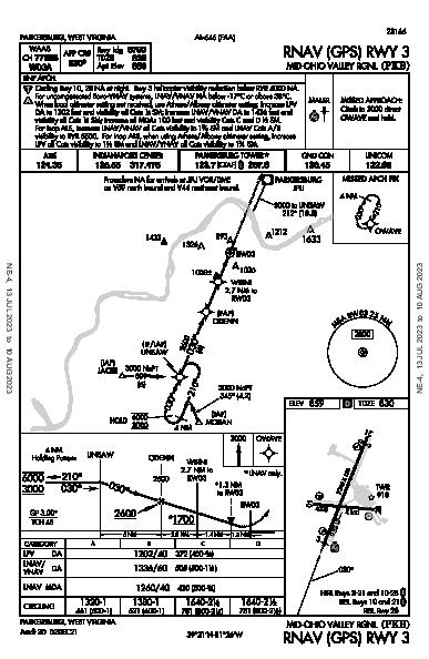 Mid-Ohio Valley Rgnl Parkersburg, WV (KPKB): RNAV (GPS) RWY 03 (IAP)