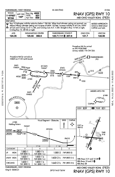 Mid-Ohio Valley Rgnl Parkersburg, WV (KPKB): RNAV (GPS) RWY 10 (IAP)