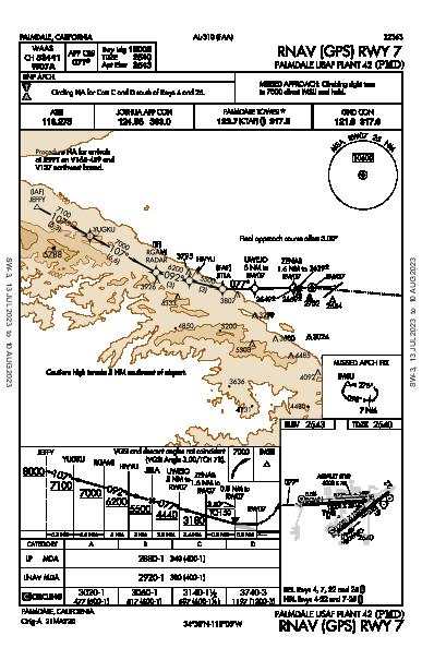 Palmdale Regional  Palmdale, CA (KPMD): RNAV (GPS) RWY 07 (IAP)