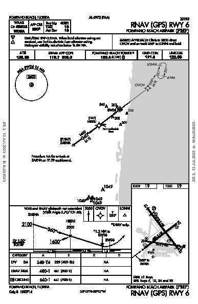 Pompano Beach Airpark Pompano Beach, FL (KPMP): RNAV (GPS) RWY 06 (IAP)