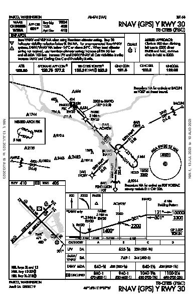 Tri-Cities Pasco, WA (KPSC): RNAV (GPS) Y RWY 30 (IAP)