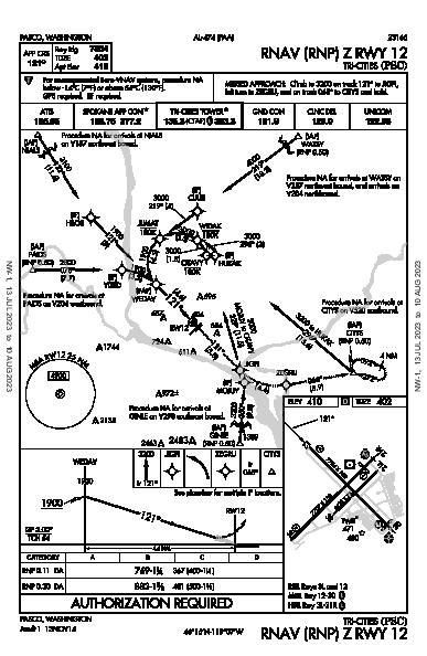 Tri-Cities Pasco, WA (KPSC): RNAV (RNP) Z RWY 12 (IAP)