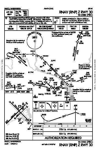 Tri-Cities Pasco, WA (KPSC): RNAV (RNP) Z RWY 30 (IAP)