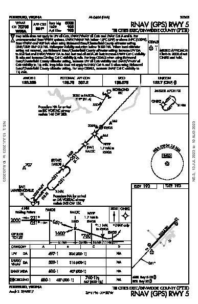 Dinwiddie County Petersburg, VA (KPTB): RNAV (GPS) RWY 05 (IAP)