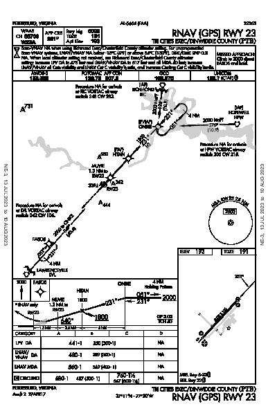 Dinwiddie County Petersburg, VA (KPTB): RNAV (GPS) RWY 23 (IAP)