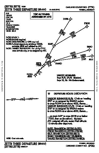 Oakland County Intl Pontiac, MI (KPTK): ZETTR THREE (RNAV) (DP)