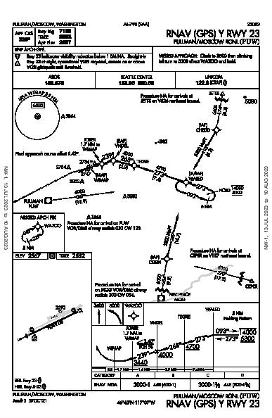 Pullman/Moscow Rgnl Pullman/Moscow, WA (KPUW): RNAV (GPS) Y RWY 23 (IAP)