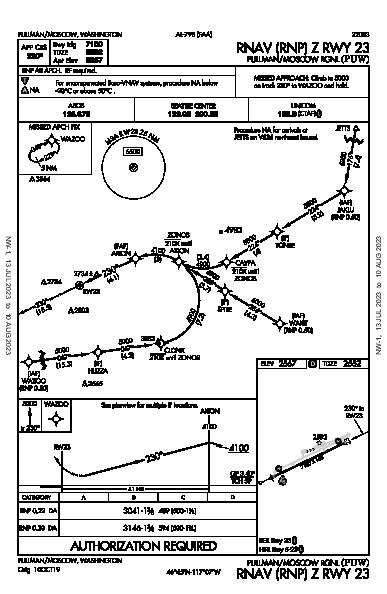 Pullman/Moscow Rgnl Pullman/Moscow, WA (KPUW): RNAV (RNP) Z RWY 23 (IAP)