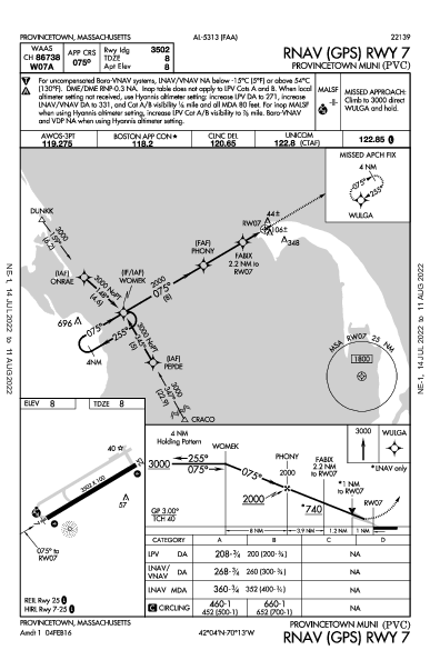 Provincetown Muni Provincetown, MA (KPVC): RNAV (GPS) RWY 07 (IAP)