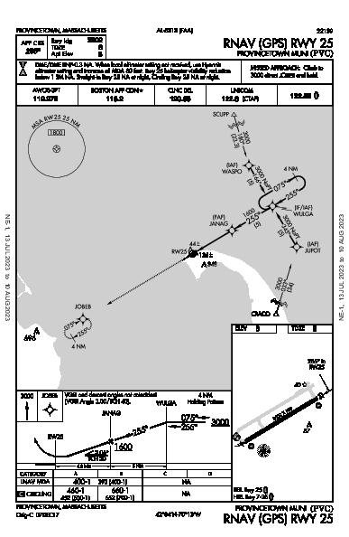 Provincetown Muni Provincetown, MA (KPVC): RNAV (GPS) RWY 25 (IAP)
