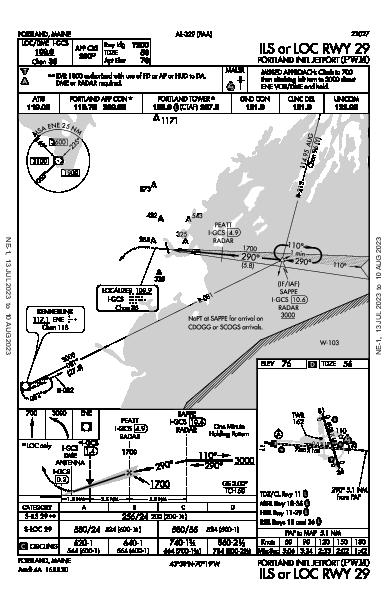 Portland Intl Jetport Portland, ME (KPWM): ILS OR LOC RWY 29 (IAP)