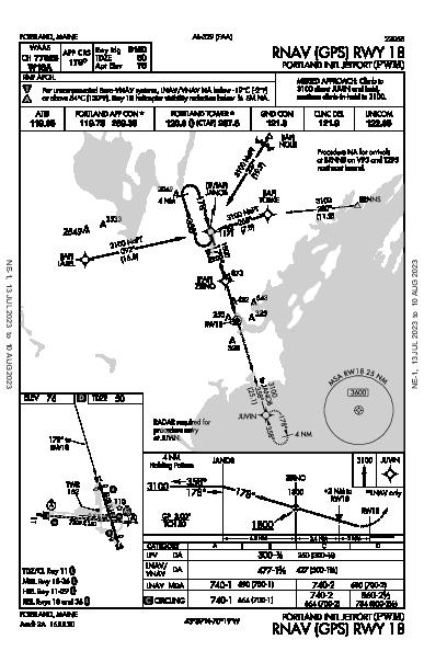 Portland Intl Jetport Portland, ME (KPWM): RNAV (GPS) RWY 18 (IAP)