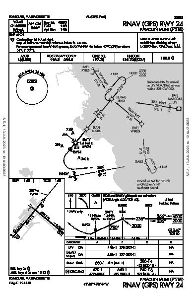 Plymouth Muni Plymouth, MA (KPYM): RNAV (GPS) RWY 24 (IAP)