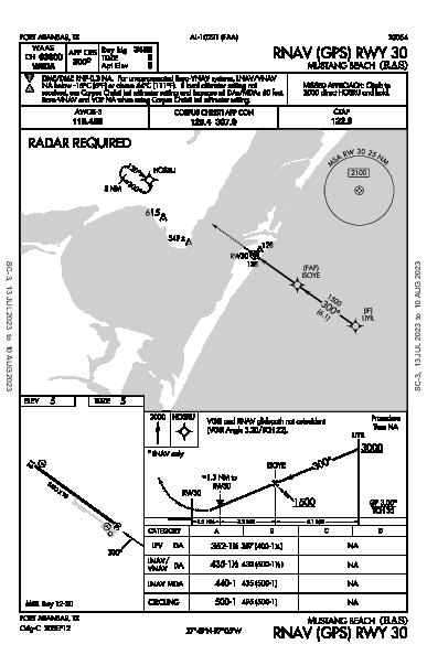 Mustang Beach Port Aransas, TX (KRAS): RNAV (GPS) RWY 30 (IAP)