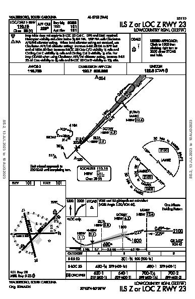 Lowcountry Rgnl Walterboro, SC (KRBW): ILS Z OR LOC Z RWY 23 (IAP)