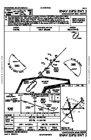 Lowcountry Rgnl Walterboro, SC (KRBW): RNAV (GPS) RWY 05 (IAP)