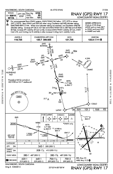 Lowcountry Rgnl Walterboro, SC (KRBW): RNAV (GPS) RWY 17 (IAP)