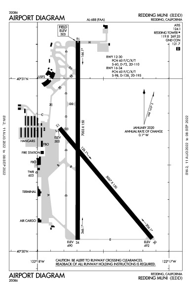 Redding Muni Redding, CA (KRDD): AIRPORT DIAGRAM (APD)