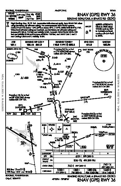 Reading Rgnl Reading, PA (KRDG): RNAV (GPS) RWY 36 (IAP)