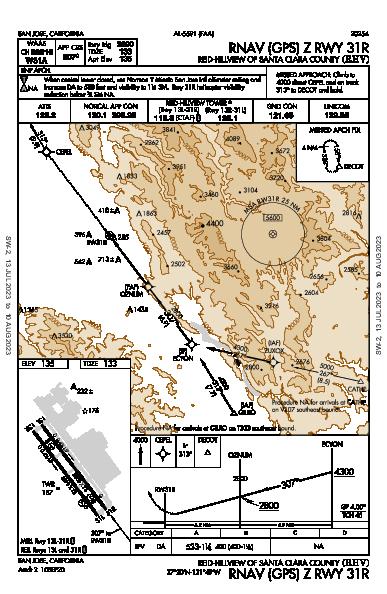 Santa Clara County San Jose, CA (KRHV): RNAV (GPS) Z RWY 31R (IAP)