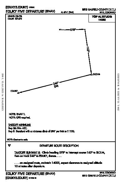 Rifle Garfield County Rifle, CO (KRIL): EDUKY FIVE (RNAV) (DP)
