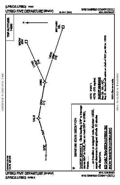 Rifle Garfield County Rifle, CO (KRIL): UYRIG FIVE (RNAV) (DP)