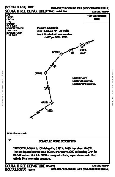 Roanoke Rgnl Roanoke, VA (KROA): SCUTA THREE (RNAV) (DP)