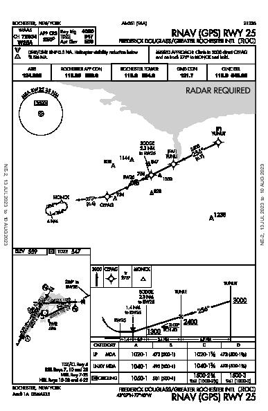Frederick Douglass - Greater Rochester Intl Rochester, NY (KROC): RNAV (GPS) RWY 25 (IAP)