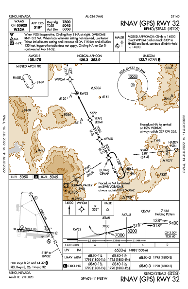 Reno/Stead Reno, NV (KRTS): RNAV (GPS) RWY 32 (IAP)