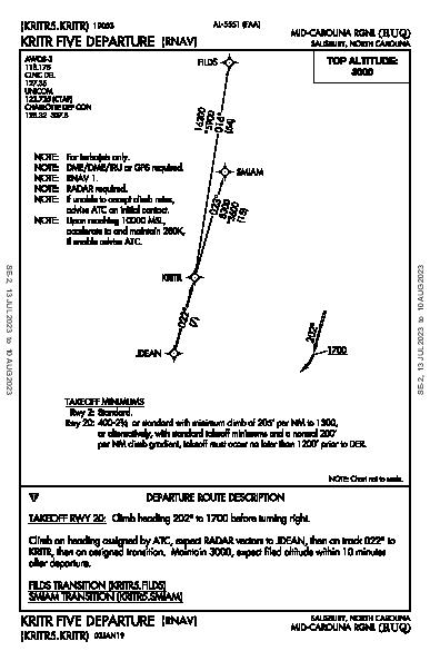 Mid-Carolina Rgnl Salisbury, NC (KRUQ): KRITR FIVE (RNAV) (DP)