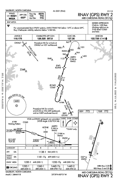 Mid-Carolina Rgnl Salisbury, NC (KRUQ): RNAV (GPS) RWY 02 (IAP)