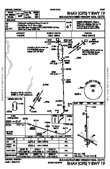 Rutland - Southern Vermont Rgnl Rutland, VT (KRUT): RNAV (GPS) Y RWY 19 (IAP)