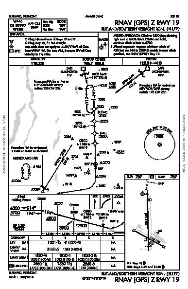 Rutland - Southern Vermont Rgnl Rutland, VT (KRUT): RNAV (GPS) Z RWY 19 (IAP)