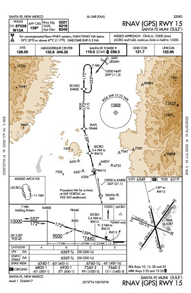 Santa Fe Muni Santa Fe, NM (KSAF): RNAV (GPS) RWY 15 (IAP)