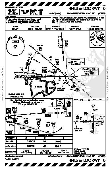 Savannah/Hilton Head Intl Savannah, GA (KSAV): HI-ILS OR LOC RWY 10 (IAP)