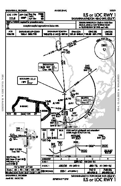 Savannah/Hilton Head Intl Savannah, GA (KSAV): ILS OR LOC RWY 01 (IAP)