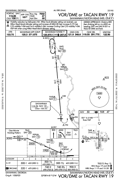 Savannah/Hilton Head Intl Savannah, GA (KSAV): VOR/DME OR TACAN RWY 19 (IAP)