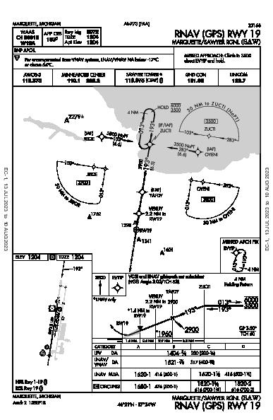 Sawyer Intl Marquette, MI (KSAW): RNAV (GPS) RWY 19 (IAP)