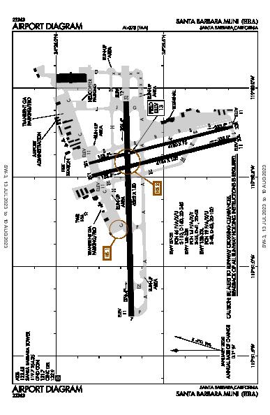 Santa Barbara Muni Santa Barbara, CA (KSBA): AIRPORT DIAGRAM (APD)