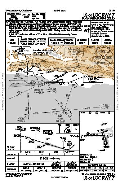 Santa Barbara Muni Santa Barbara, CA (KSBA): ILS OR LOC RWY 07 (IAP)